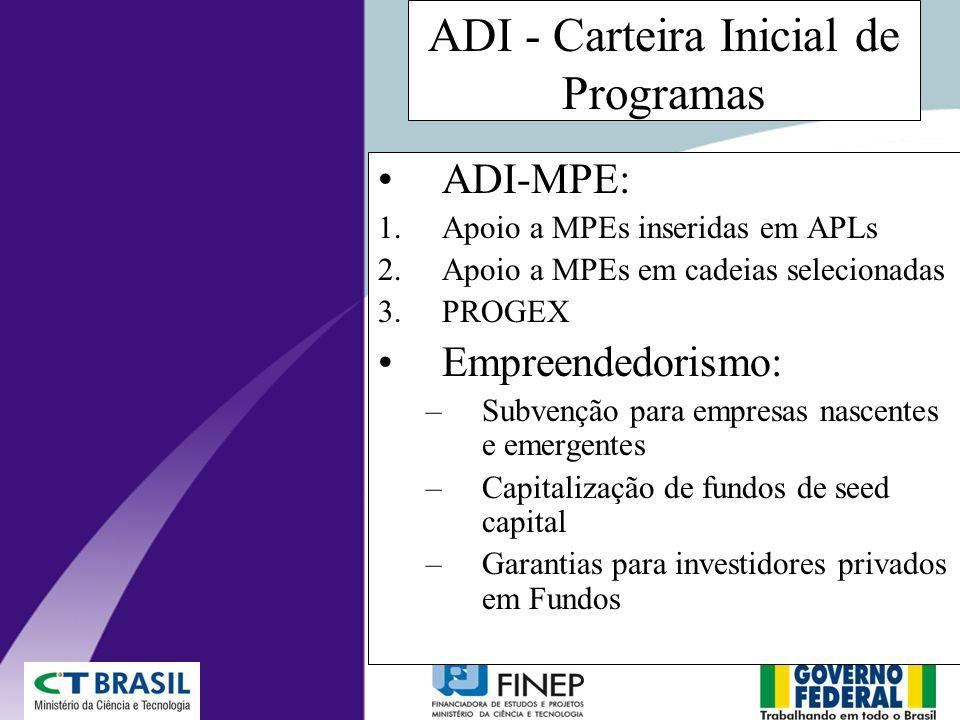 ADI - Carteira Inicial de Programas