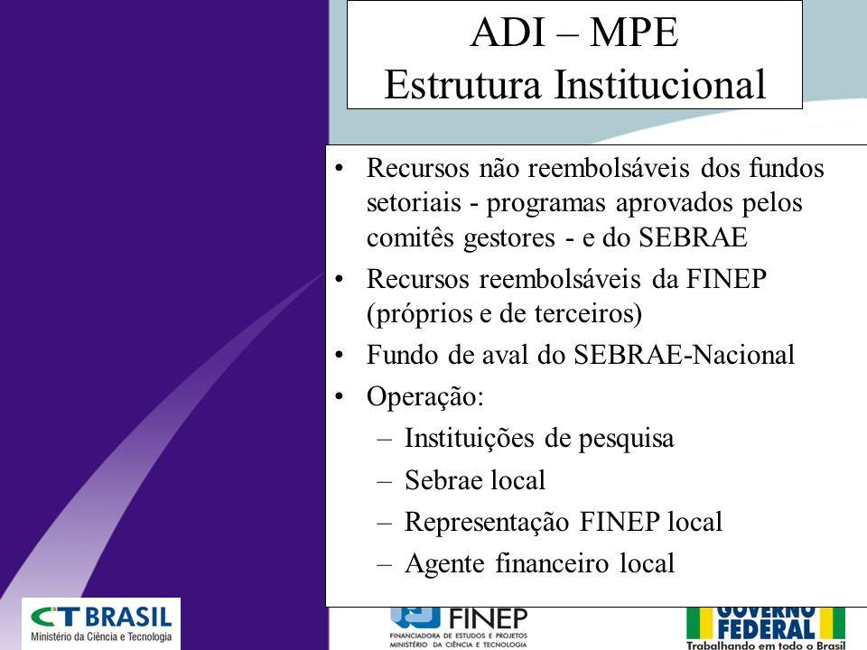 ADI – MPE Estrutura Institucional