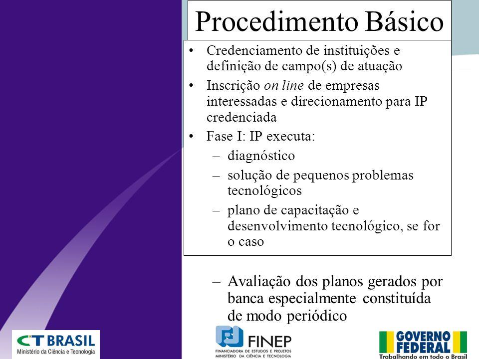 Procedimento Básico Credenciamento de instituições e definição de campo(s) de atuação.