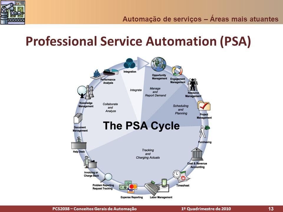 Professional Service Automation (PSA)