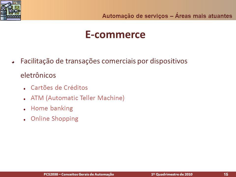 Automação de serviços – Áreas mais atuantes
