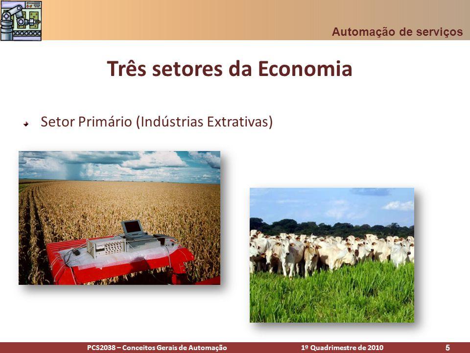 Três setores da Economia