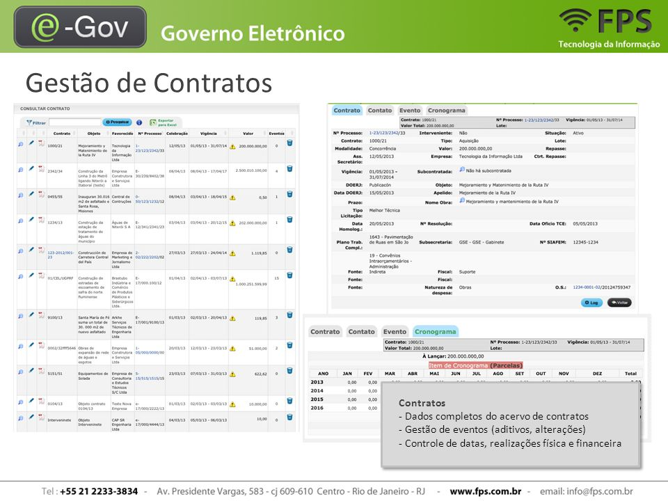 Gestão de Contratos Contratos Dados completos do acervo de contratos