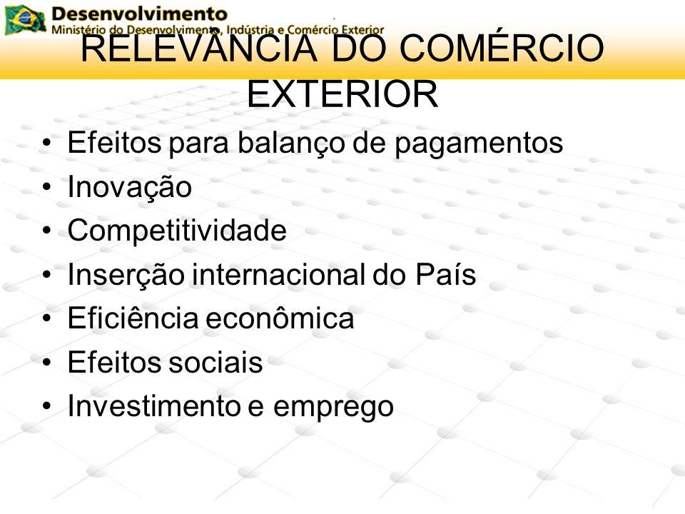 RELEVÂNCIA DO COMÉRCIO EXTERIOR