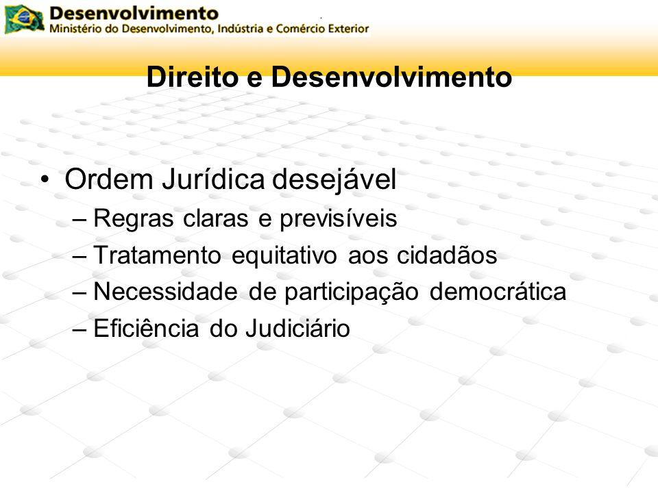Direito e Desenvolvimento
