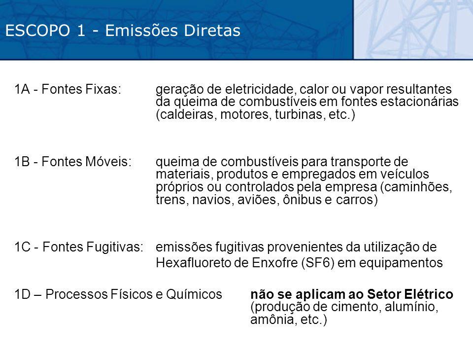 ESCOPO 1 - Emissões Diretas