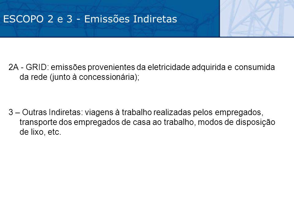ESCOPO 2 e 3 - Emissões Indiretas