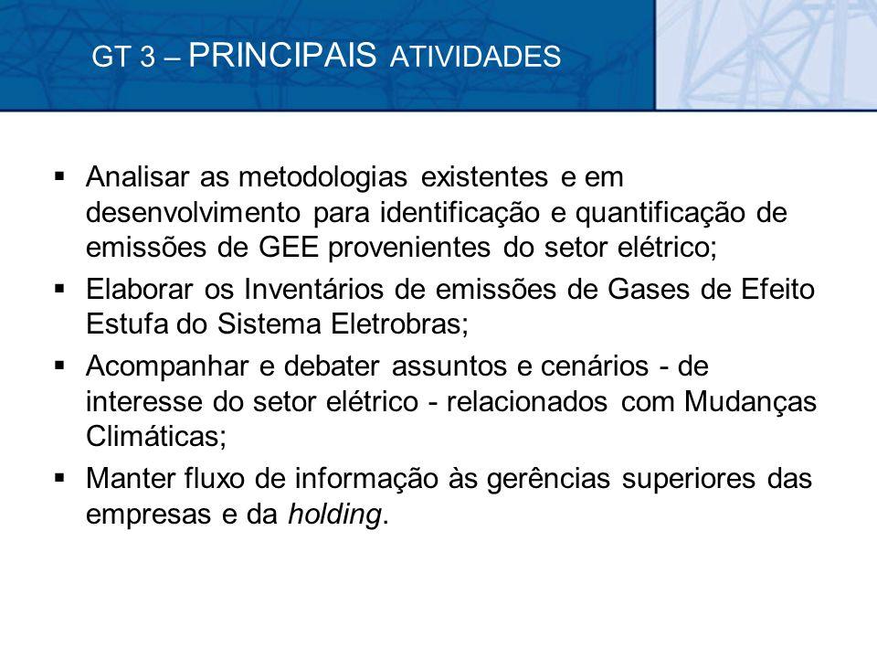 GT 3 – PRINCIPAIS ATIVIDADES