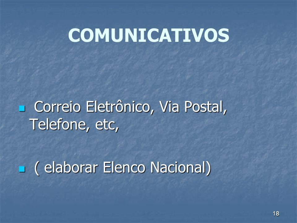 COMUNICATIVOS Correio Eletrônico, Via Postal, Telefone, etc,