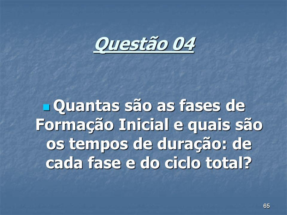 Questão 04 Quantas são as fases de Formação Inicial e quais são os tempos de duração: de cada fase e do ciclo total