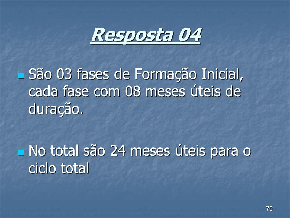 Resposta 04 São 03 fases de Formação Inicial, cada fase com 08 meses úteis de duração.