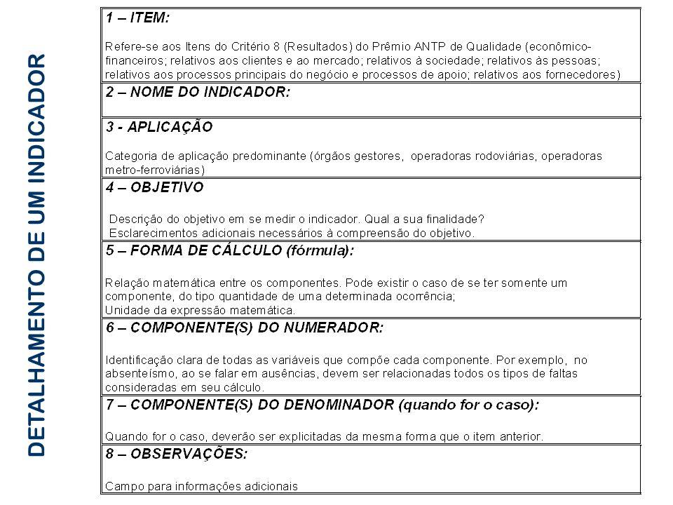 DETALHAMENTO DE UM INDICADOR