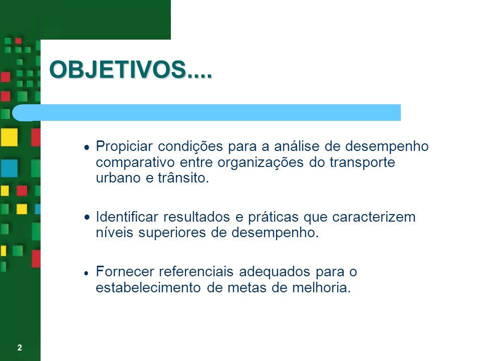 OBJETIVOS....· Propiciar condições para a análise de desempenho comparativo entre organizações do transporte urbano e trânsito.