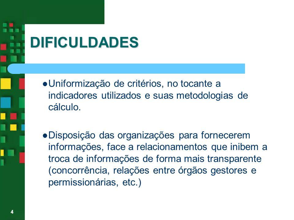 DIFICULDADESUniformização de critérios, no tocante a indicadores utilizados e suas metodologias de cálculo.