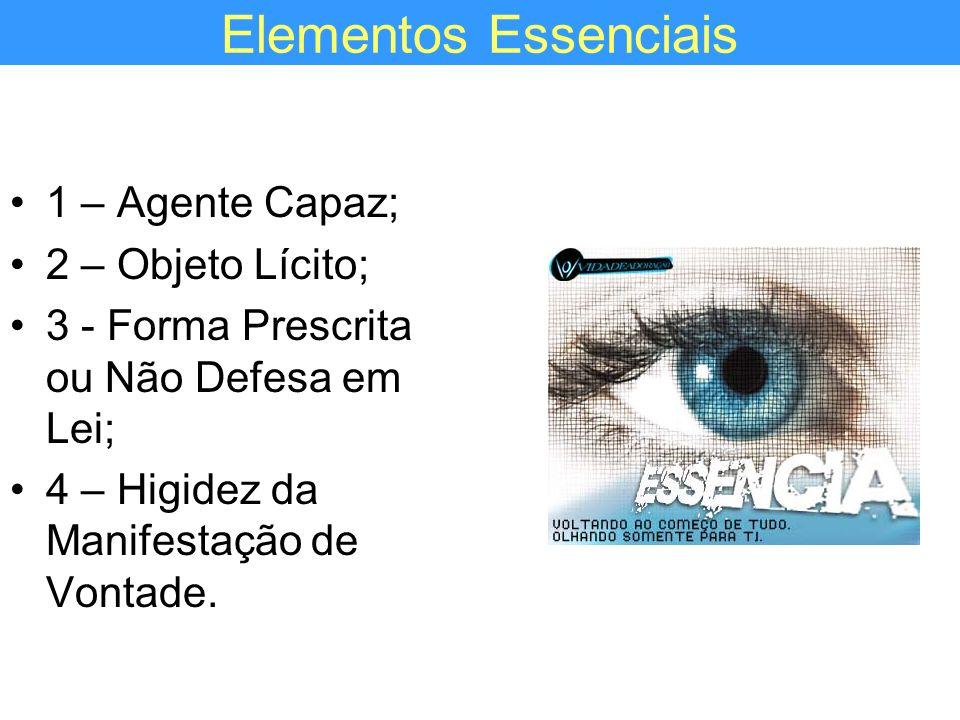 Elementos Essenciais 1 – Agente Capaz; 2 – Objeto Lícito;