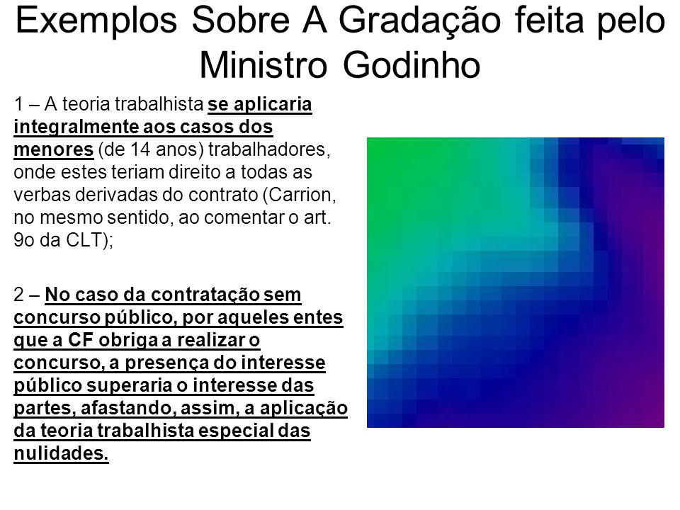 Exemplos Sobre A Gradação feita pelo Ministro Godinho