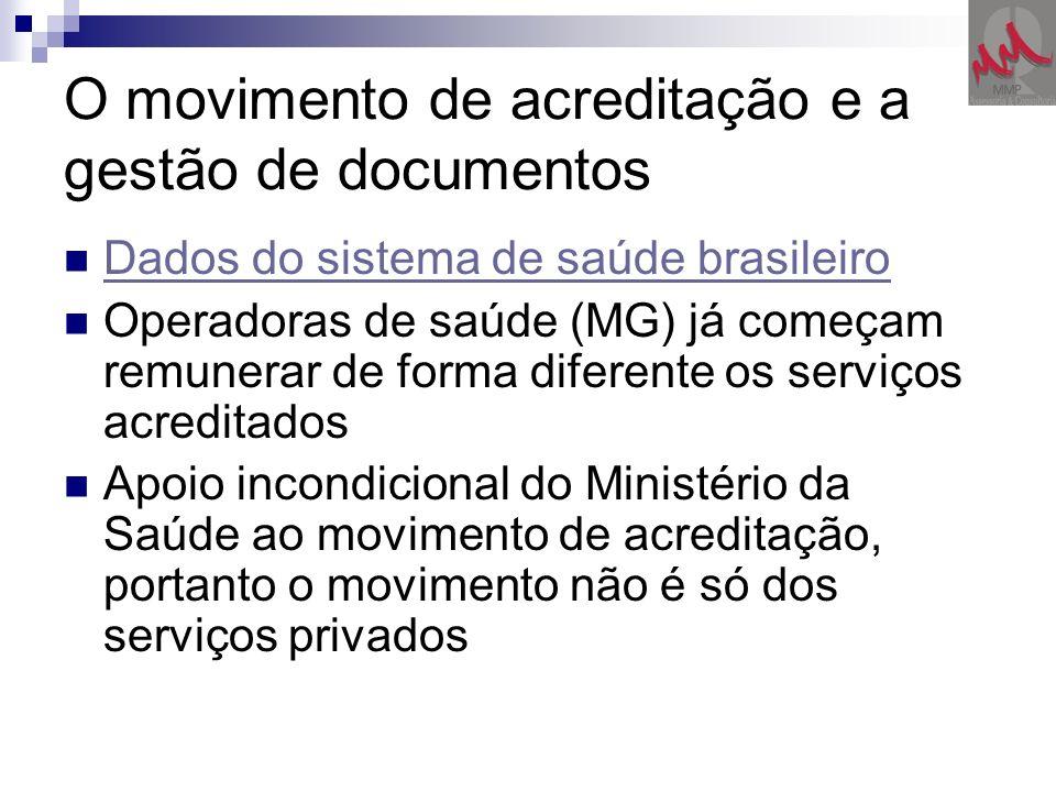 O movimento de acreditação e a gestão de documentos