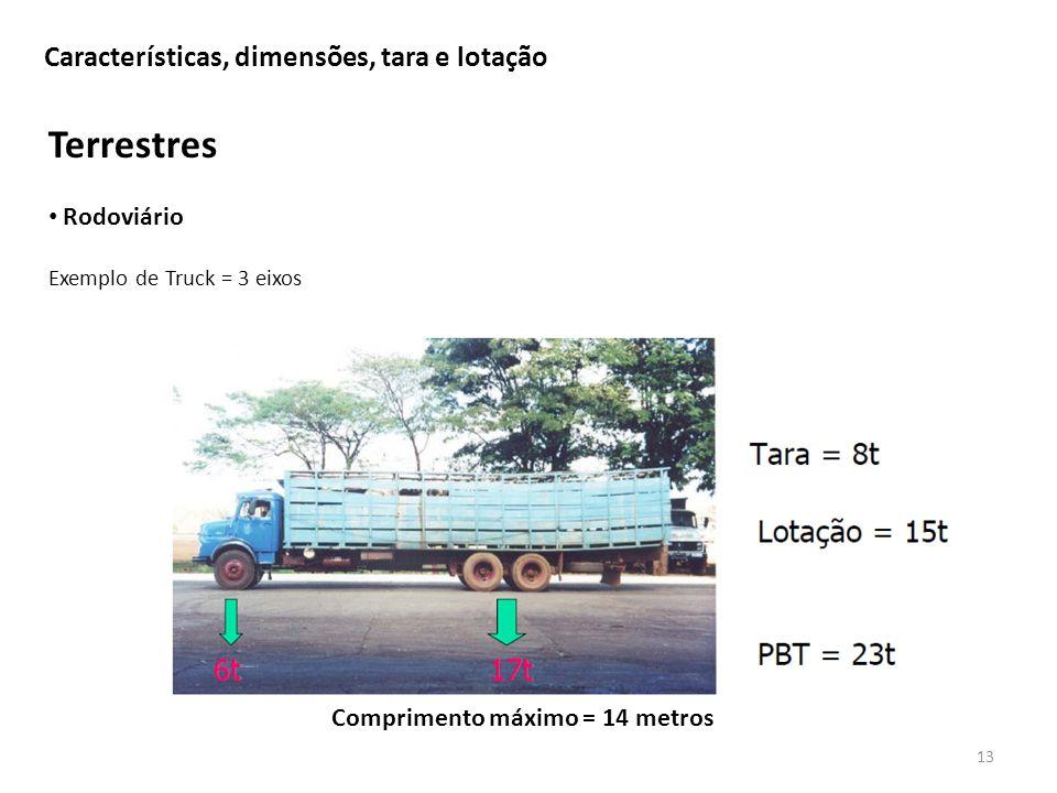 Terrestres Características, dimensões, tara e lotação Rodoviário