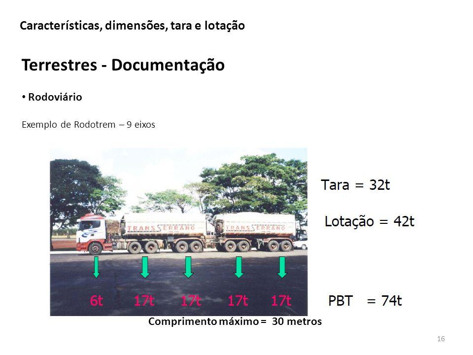 Terrestres - Documentação