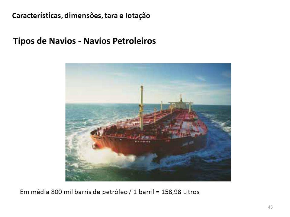 Tipos de Navios - Navios Petroleiros