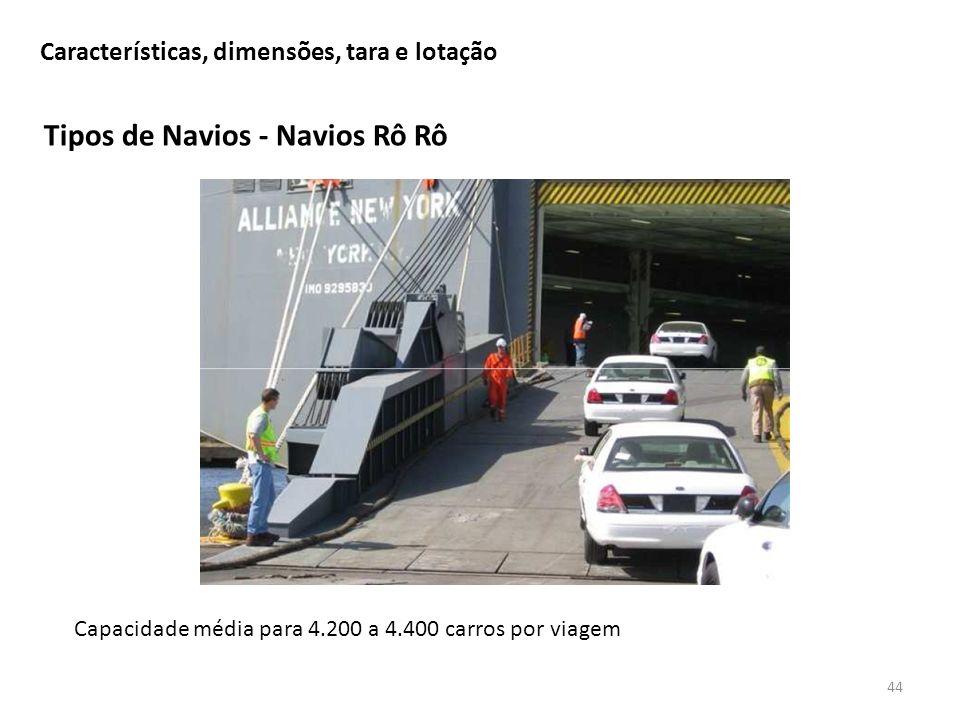Tipos de Navios - Navios Rô Rô