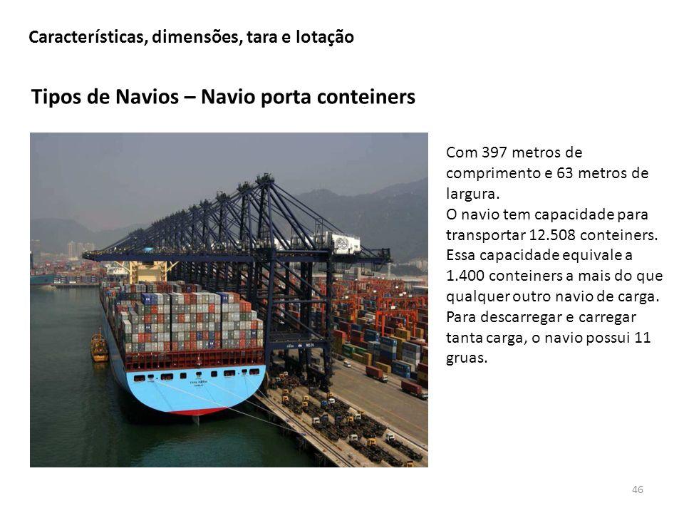 Tipos de Navios – Navio porta conteiners