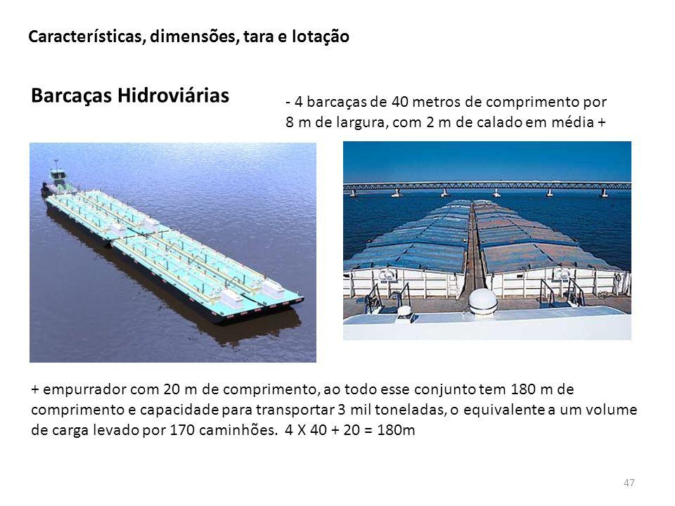 Barcaças Hidroviárias