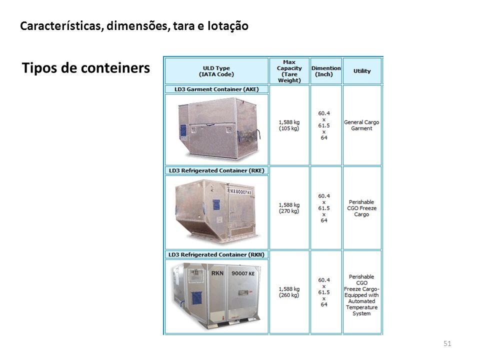 Características, dimensões, tara e lotação