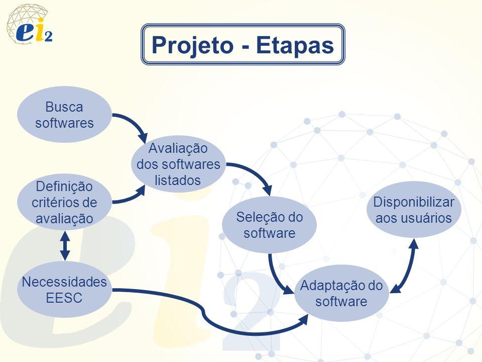Projeto - Etapas Busca softwares Avaliação dos softwares listados