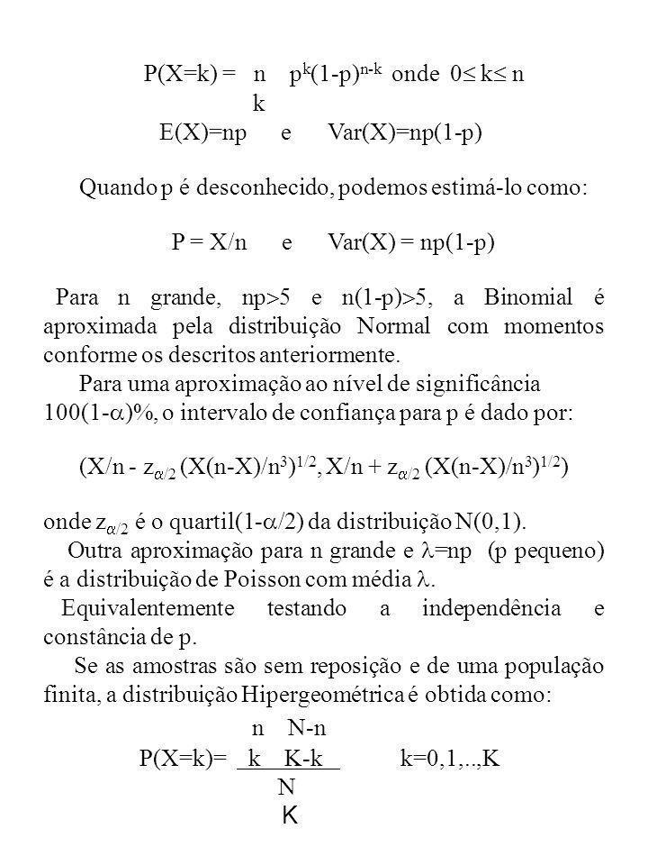 P(X=k) = n pk(1-p)n-k onde 0 k n