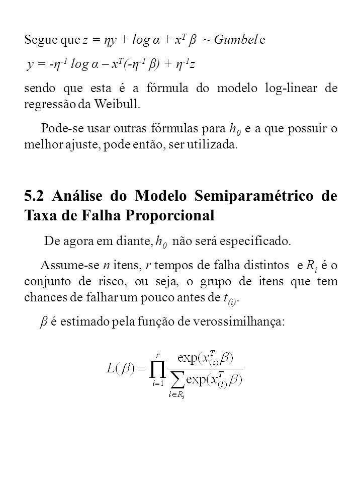 5.2 Análise do Modelo Semiparamétrico de Taxa de Falha Proporcional