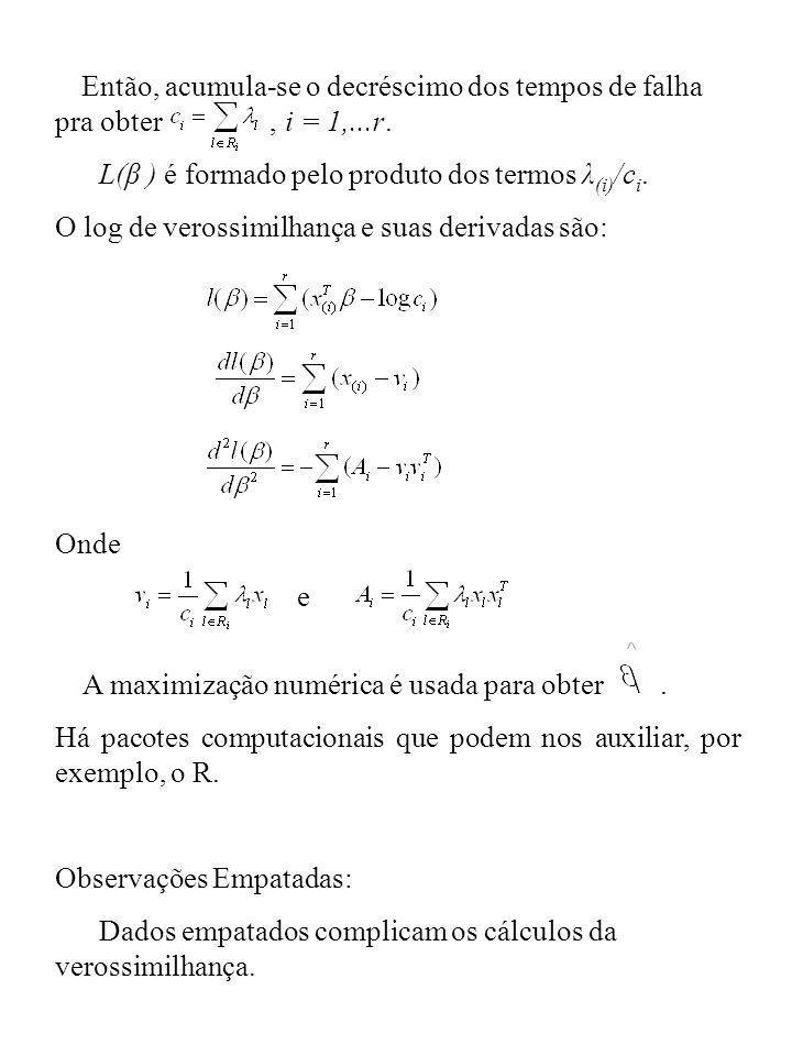 L(β ) é formado pelo produto dos termos λ(i)/ci.