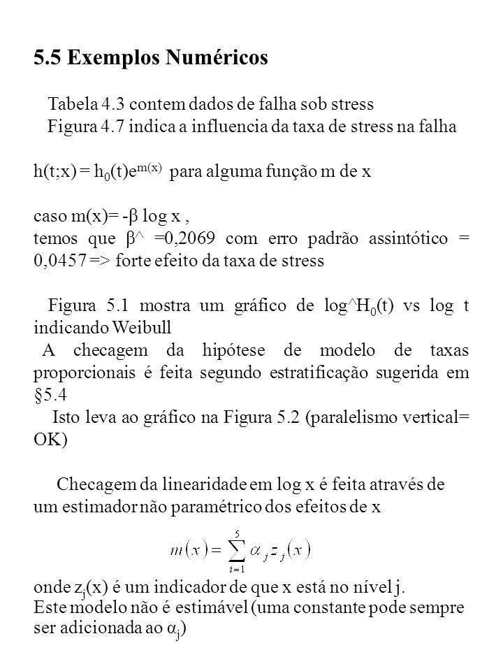 5.5 Exemplos Numéricos Tabela 4.3 contem dados de falha sob stress