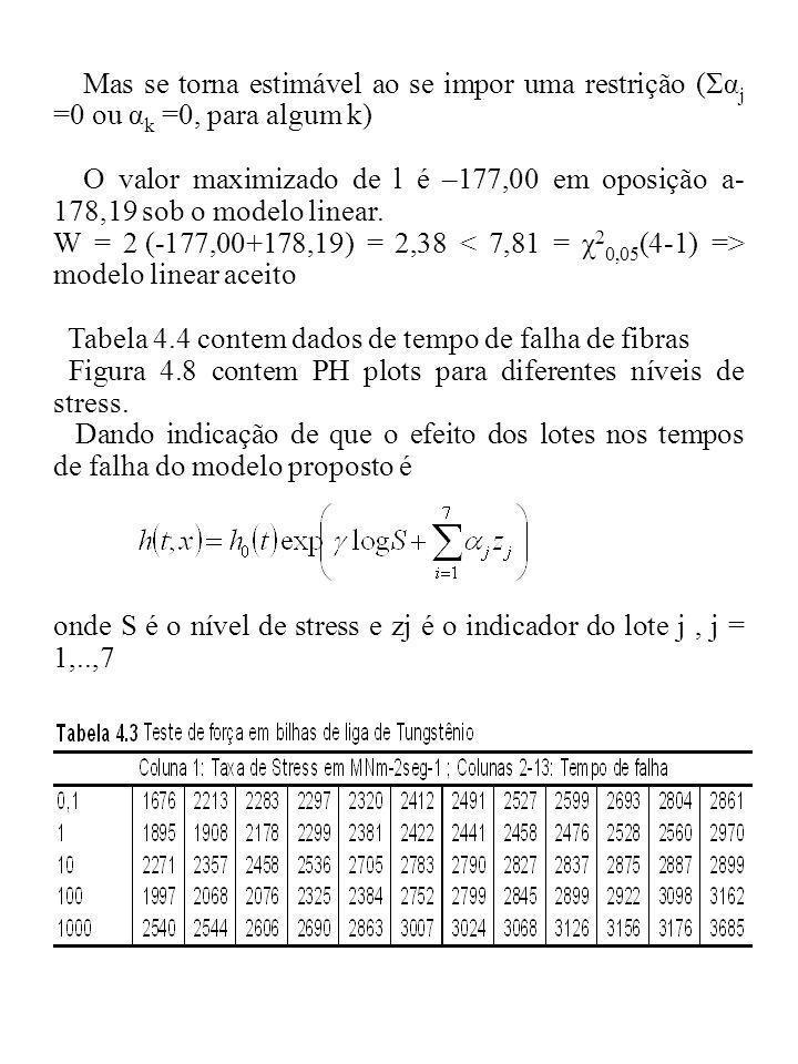 Mas se torna estimável ao se impor uma restrição (Σαj =0 ou αk =0, para algum k)