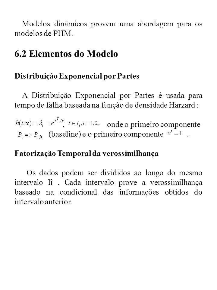 6.2 Elementos do Modelo Distribuição Exponencial por Partes