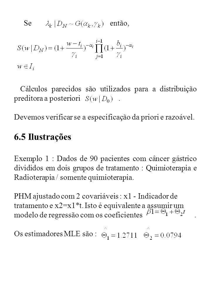 Se então, Cálculos parecidos são utilizados para a distribuição preditora a posteriori .