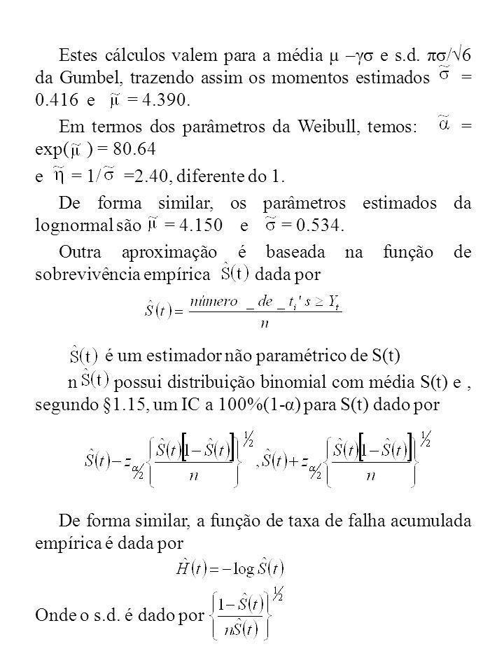 Estes cálculos valem para a média μ –γσ e s. d