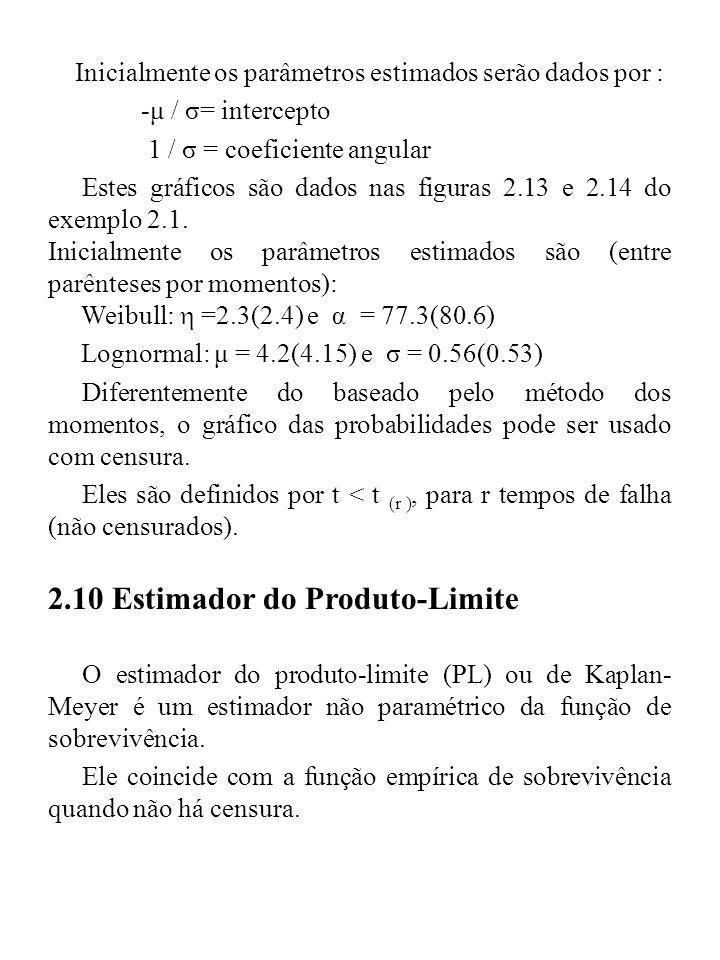 2.10 Estimador do Produto-Limite