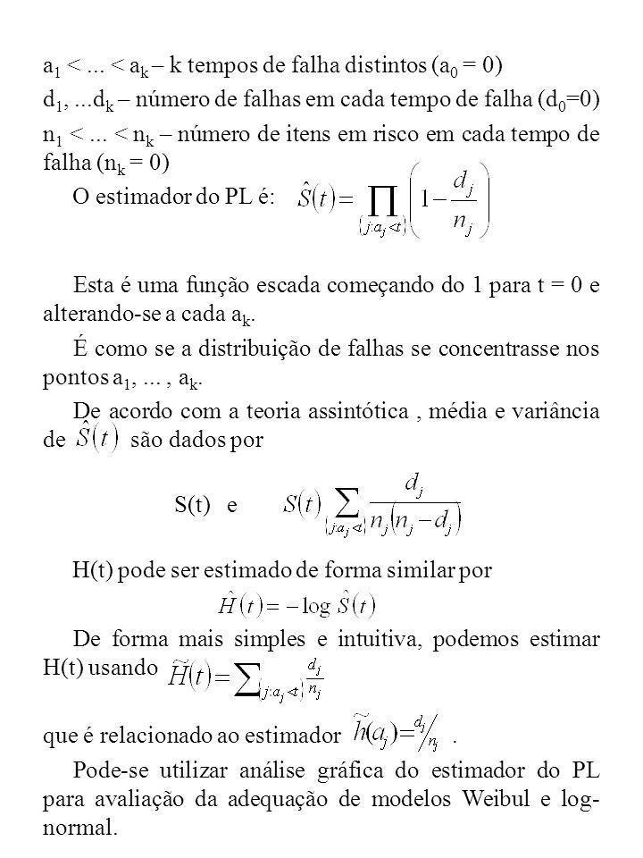 a1 < ... < ak – k tempos de falha distintos (a0 = 0)