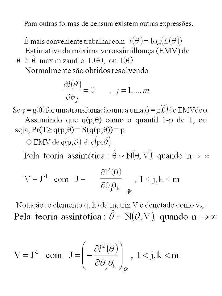 Estimativa da máxima verossimilhança (EMV) de