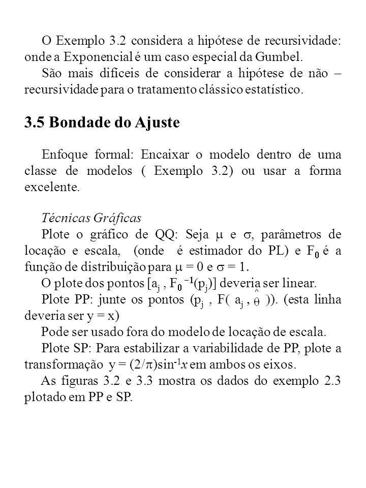O Exemplo 3.2 considera a hipótese de recursividade: onde a Exponencial é um caso especial da Gumbel.