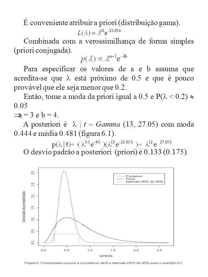É conveniente atribuir a priori (distribuição gama).