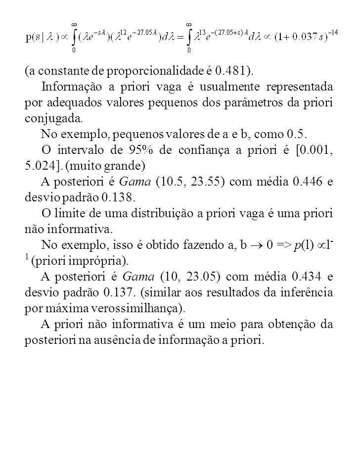 (a constante de proporcionalidade é 0.481).