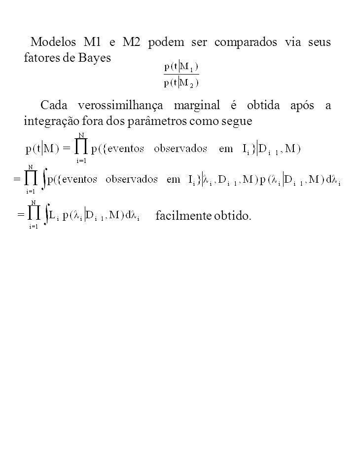 Modelos M1 e M2 podem ser comparados via seus fatores de Bayes