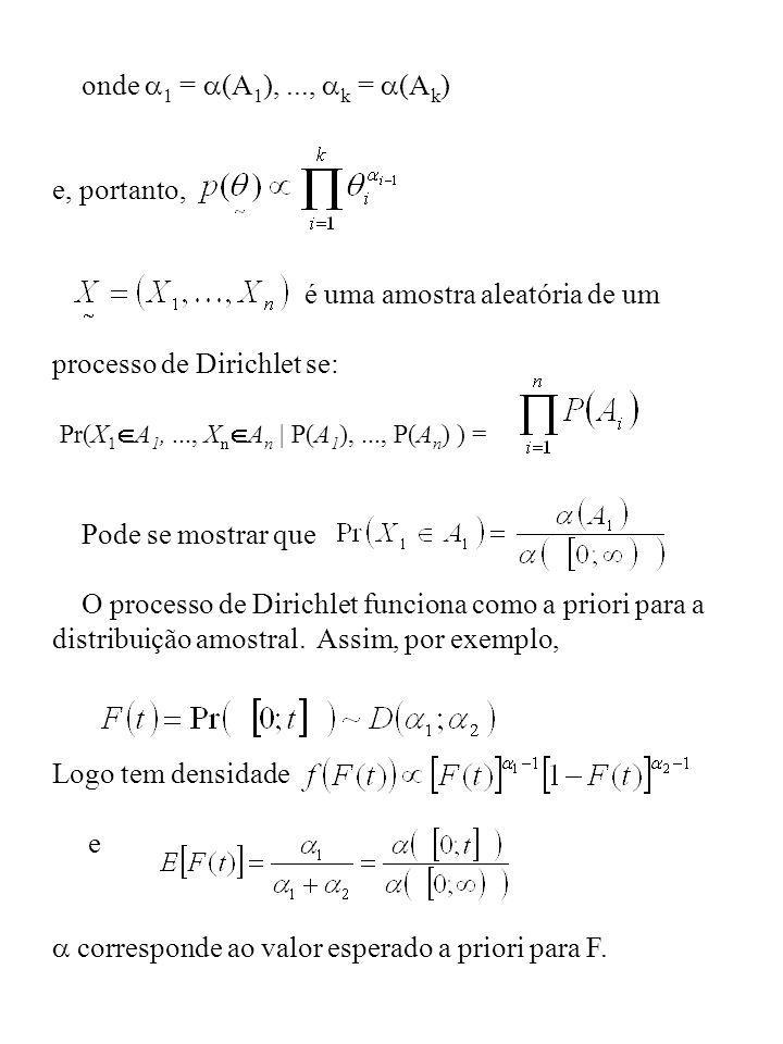 onde 1 = (A1), ..., k = (Ak) e, portanto, é uma amostra aleatória de um. processo de Dirichlet se: