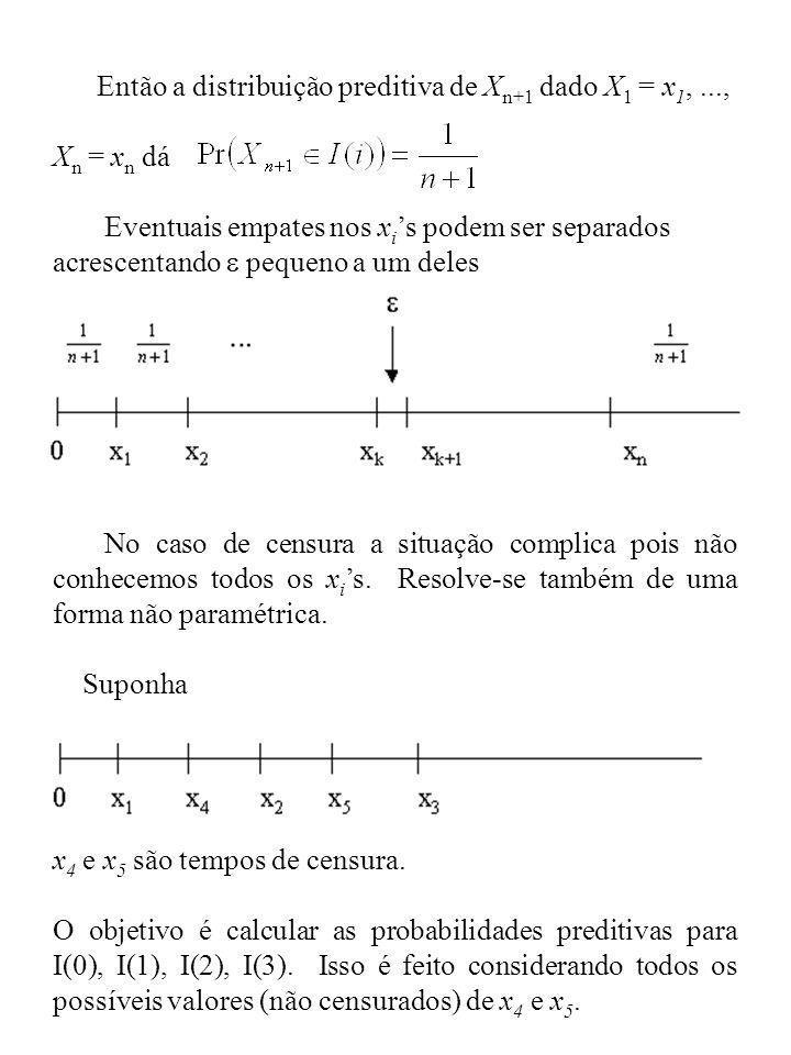 Então a distribuição preditiva de Xn+1 dado X1 = x1, ...,