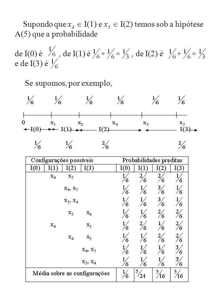 Supondo que x4  I(1) e x5  I(2) temos sob a hipótese A(5) que a probabilidade