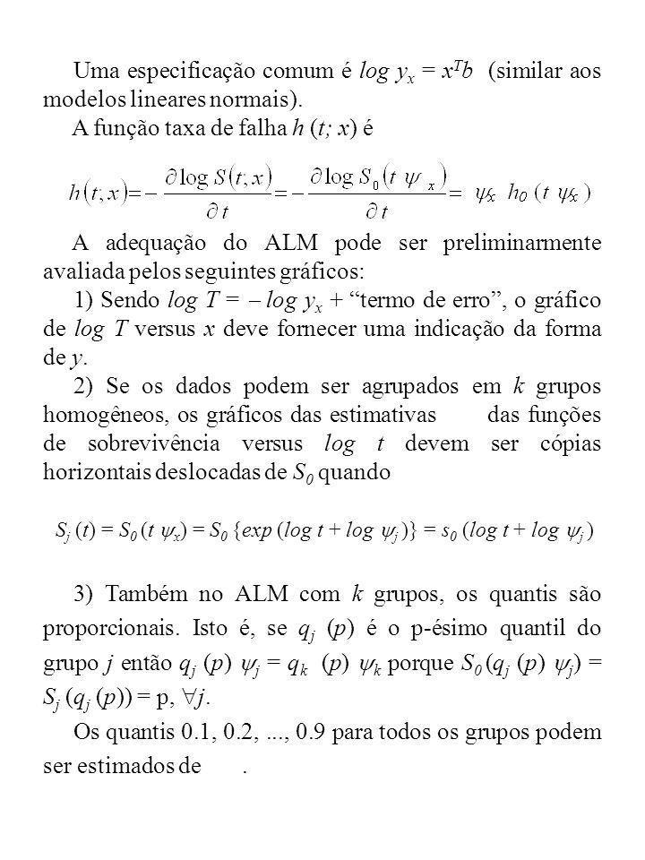 Sj (t) = S0 (t yx) = S0 {exp (log t + log yj )} = s0 (log t + log yj )
