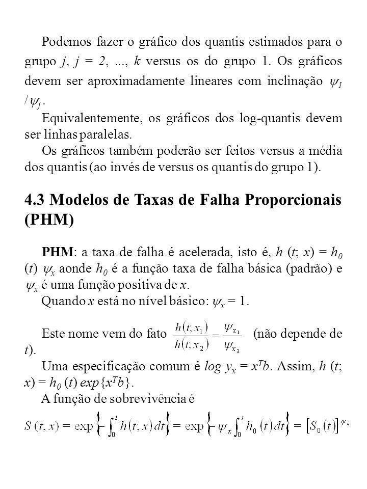 4.3 Modelos de Taxas de Falha Proporcionais (PHM)