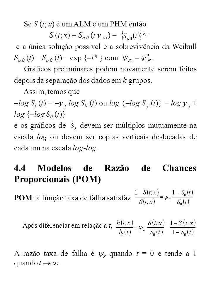 4.4 Modelos de Razão de Chances Proporcionais (POM)